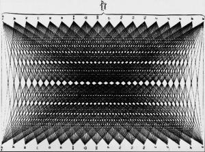athanasius kircher: epilogismus combinationis linearis